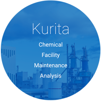 Kurita: Chemical, Facility, Maintenance, Analysis.